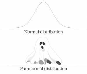 distributie normala