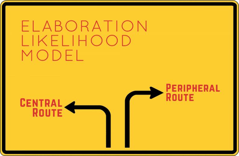 Modelul probabilității elaborării în persuasiune