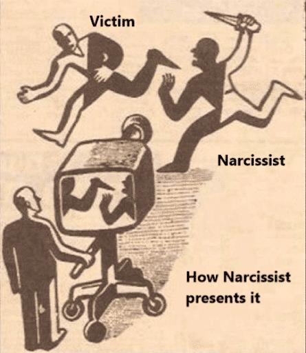 Narcisismul și victimizarea – o poveste fără sfârșit